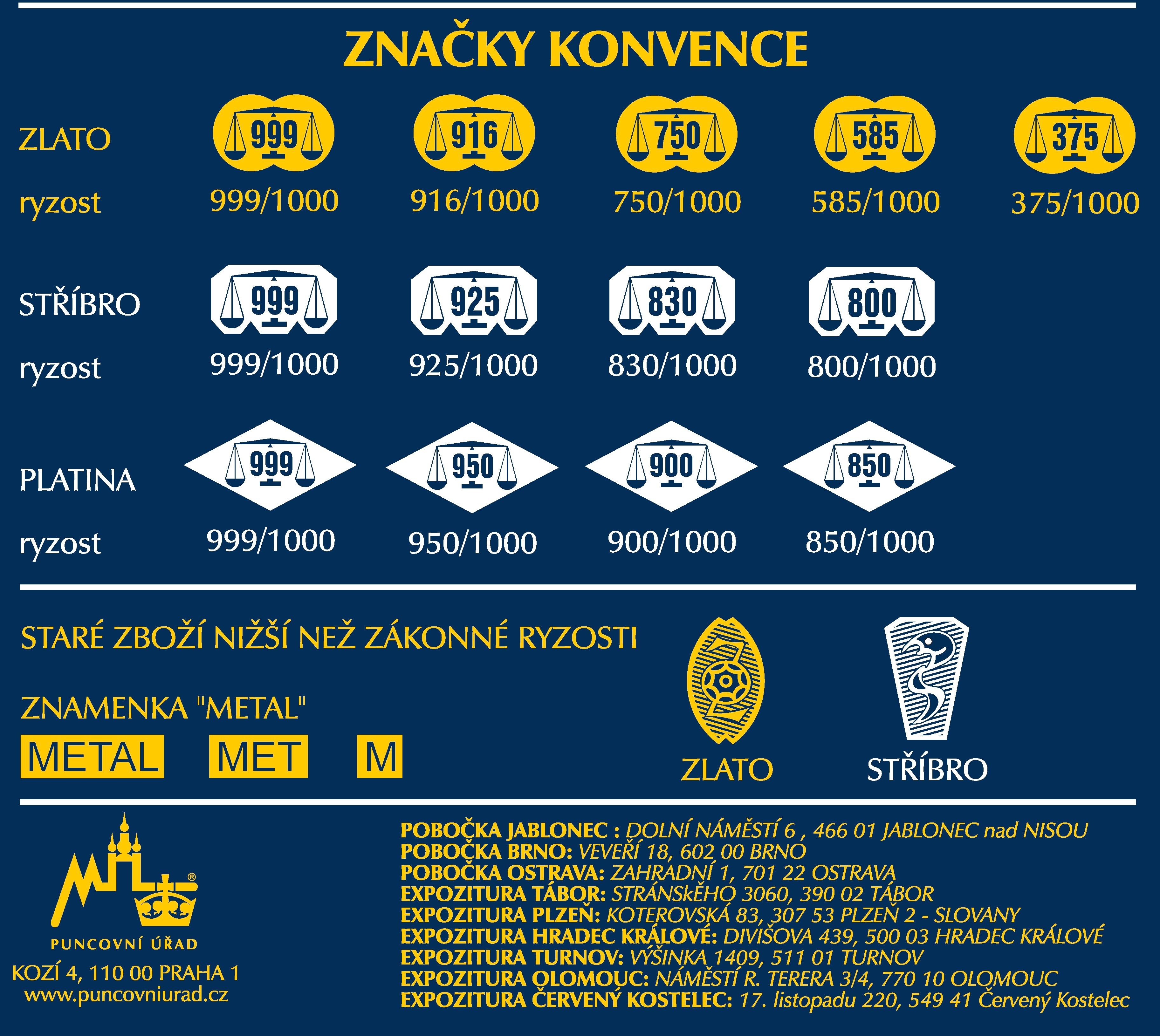 Jsme evidováni na českém Puncovním úřadu. Puncovní značky  8cd8d1455dc